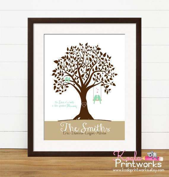 Family Tree Wall Art Elegant Personalized Family Tree Family Art Print Family Wall Art  sc 1 st  Emily Garrison : personalized family tree wall art - www.pureclipart.com
