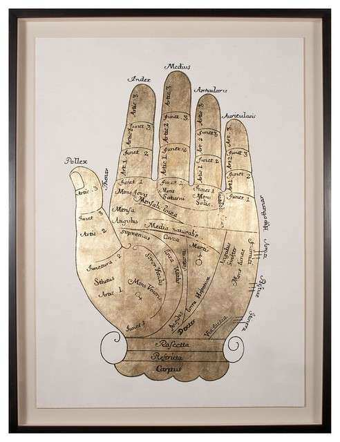 Gold Framed Wall Art Elegant Left Hand Pressure Points Global Bazaar Gold Leaf Medical