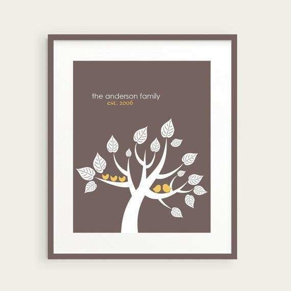 Personalized Family Tree Wall Art Inspirational Personalized Family Tree Art Lovebirds with by