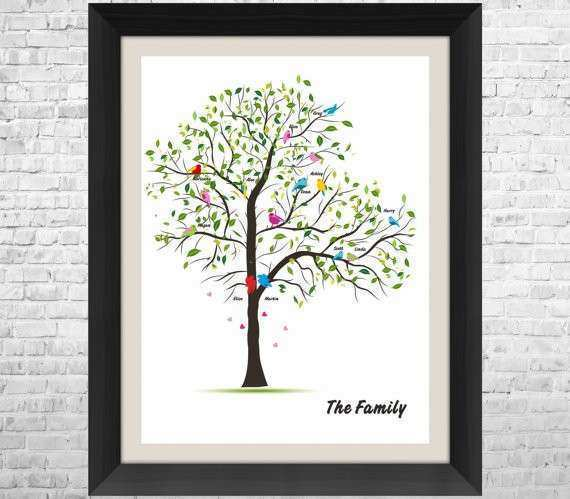Personalized Family Tree Wall Art New Personalized Family Tree Print Home Wall Decor Custom Name