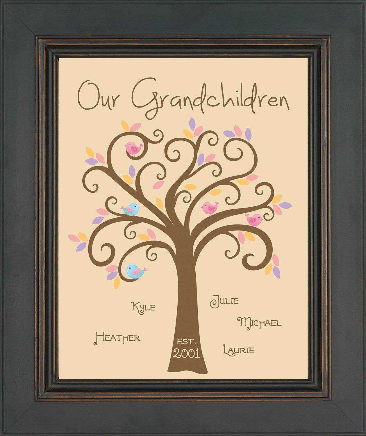 Personalized Wall Art With Names Fresh Grandparents Gift Family Tree Grandkids Birds And