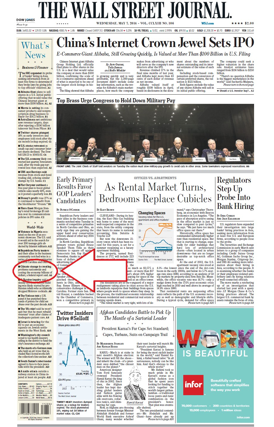 Front Page Climate Story Cast To Bottom Sidebar Wall