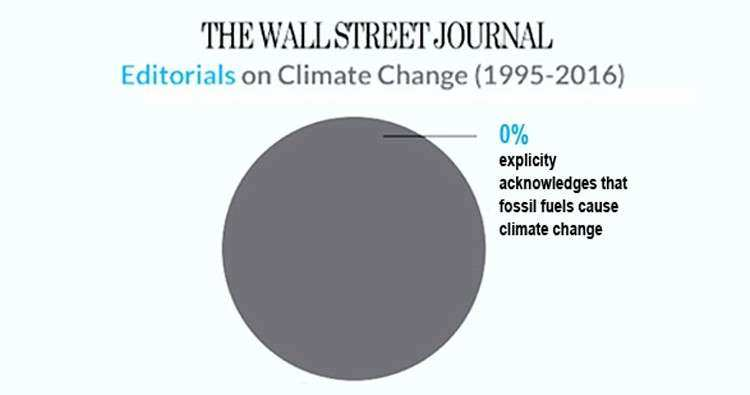 Wall Street Journal Willing to Print Truth About Climate
