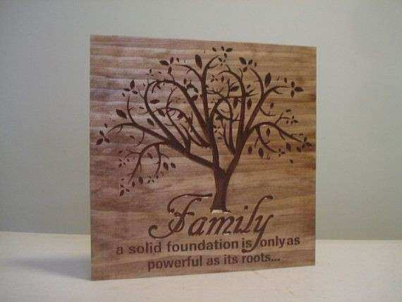 Mother s Day Gift Personalized Sign Carved Wooden Last