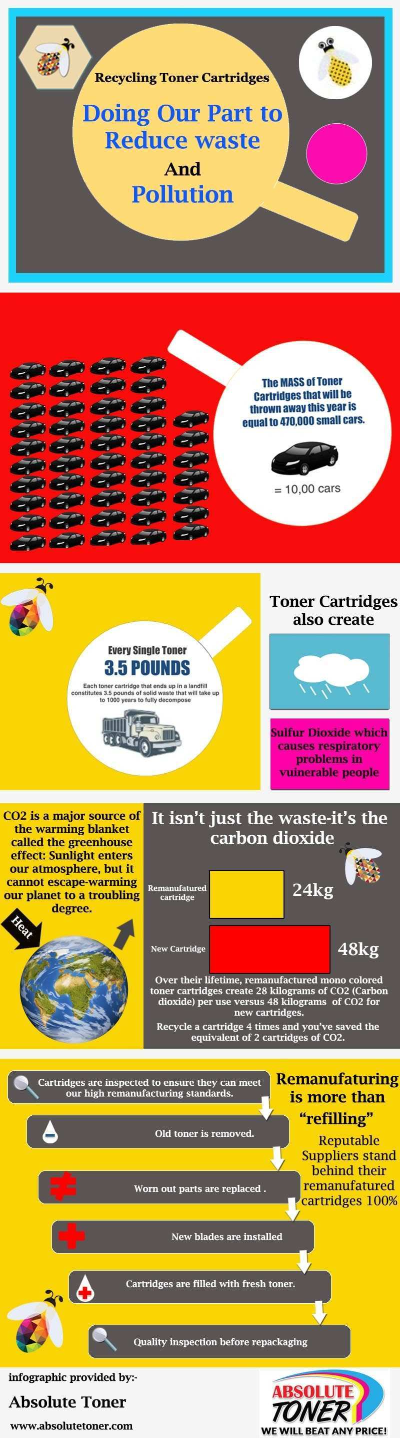 Canada s 1 Toner and Ink Cartridge line Super Store Buy lowest