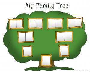 Family tree picture wall luxury family tree template for kids just click download link in many resolutions at the end of this sentence and you will be redirected on direct image file and then you must right click on maxwellsz