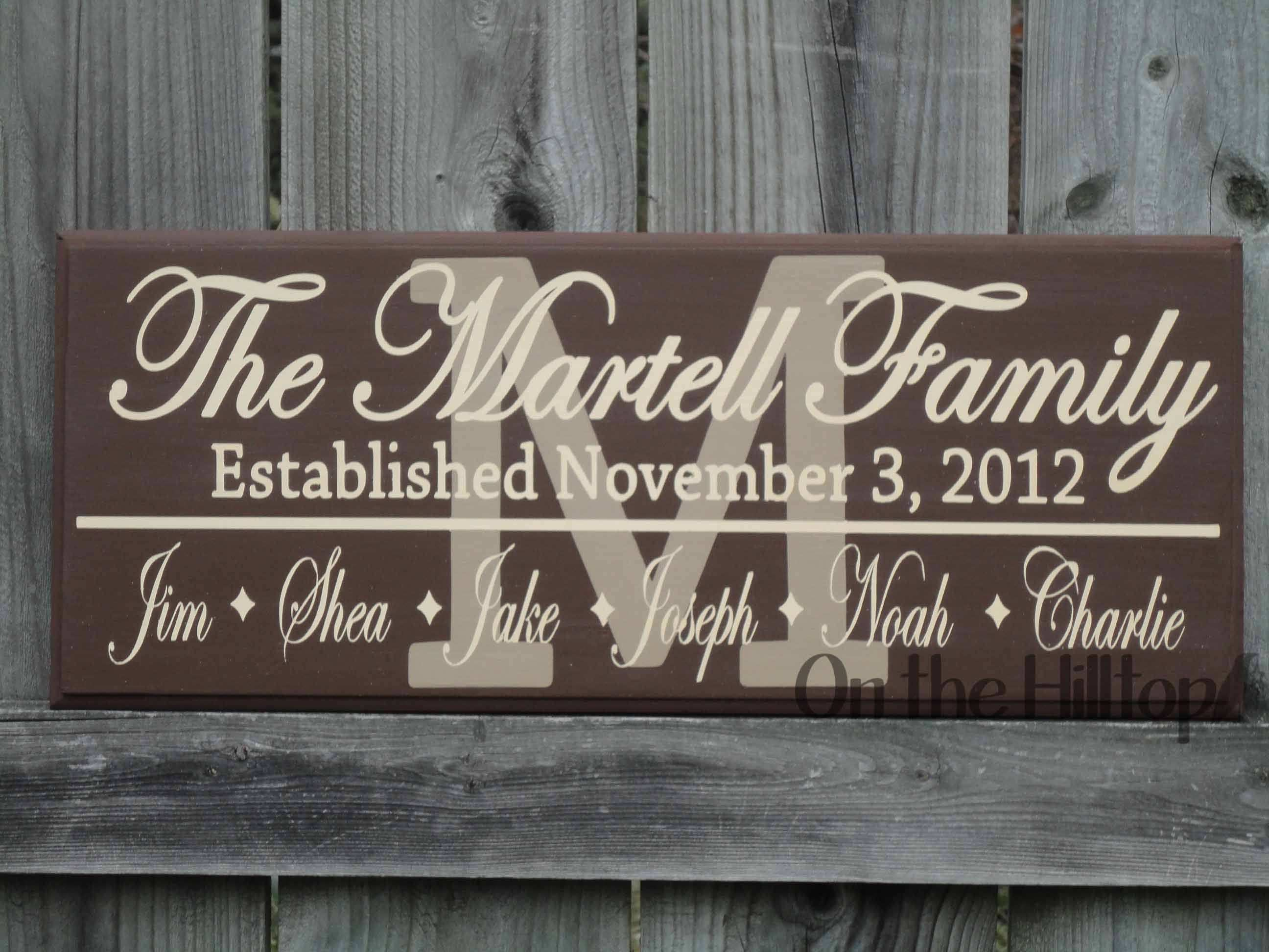 Personalized Custom Family Sign Things to mom