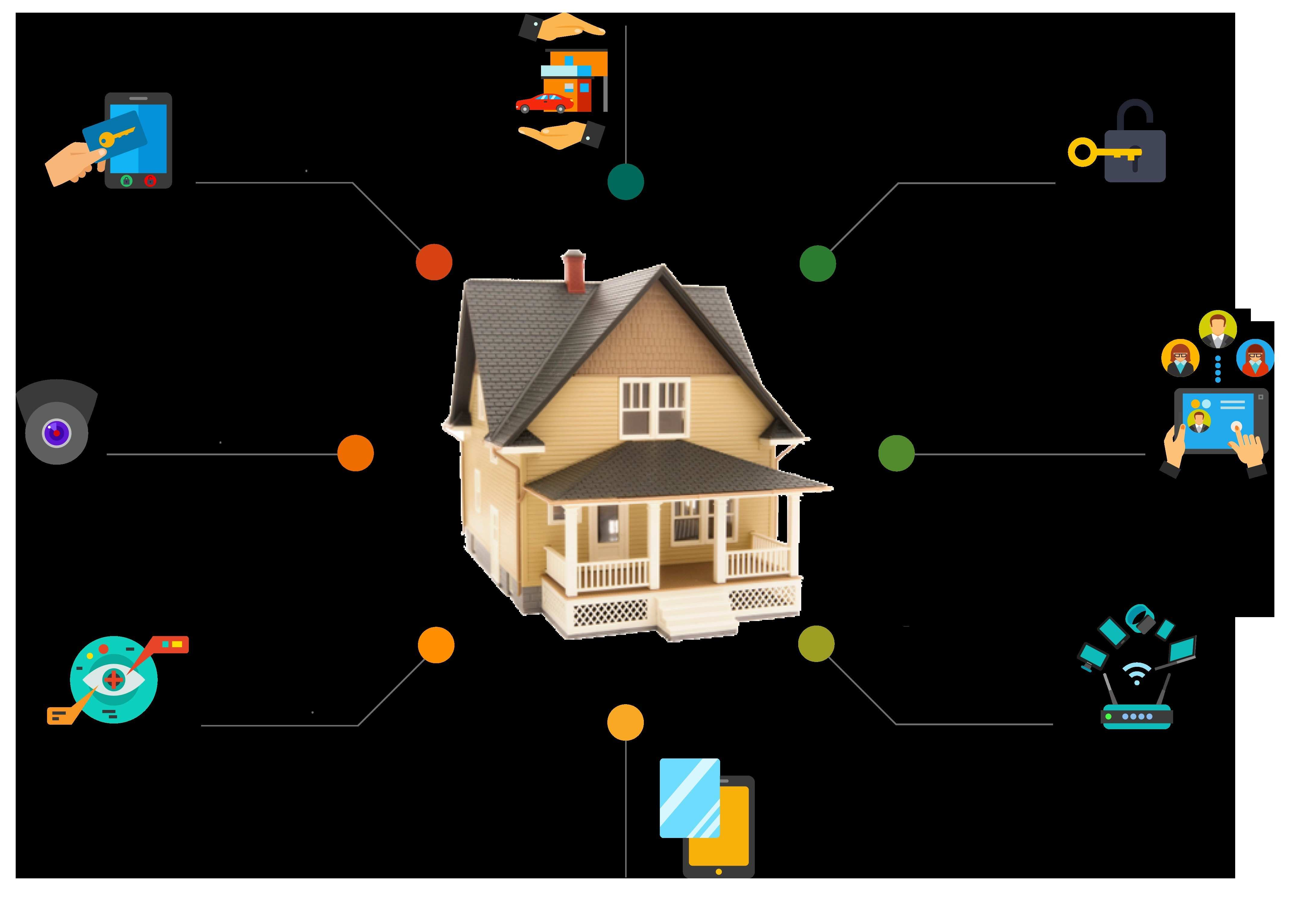 Good Looking Adt Home Security Plans 3 Monitoring Packages Pricing